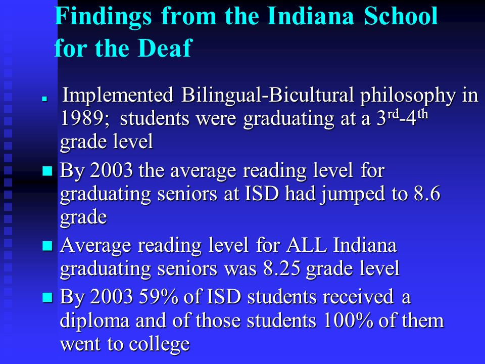 Findings from the Indiana School for the Deaf Implemented Bilingual-Bicultural philosophy in 1989; students were graduating at a 3 rd -4 th grade level Implemented Bilingual-Bicultural philosophy in 1989; students were graduating at a 3 rd -4 th grade level By 2003 the average reading level for graduating seniors at ISD had jumped to 8.6 grade By 2003 the average reading level for graduating seniors at ISD had jumped to 8.6 grade Average reading level for ALL Indiana graduating seniors was 8.25 grade level Average reading level for ALL Indiana graduating seniors was 8.25 grade level By 2003 59% of ISD students received a diploma and of those students 100% of them went to college By 2003 59% of ISD students received a diploma and of those students 100% of them went to college