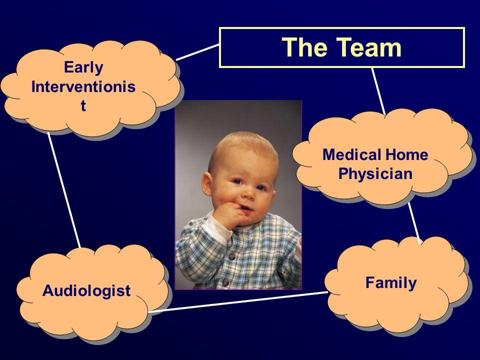 Understanding terminology.