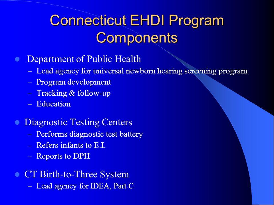 Connecticut EHDI Program Components Department of Public Health – Lead agency for universal newborn hearing screening program – Program development –