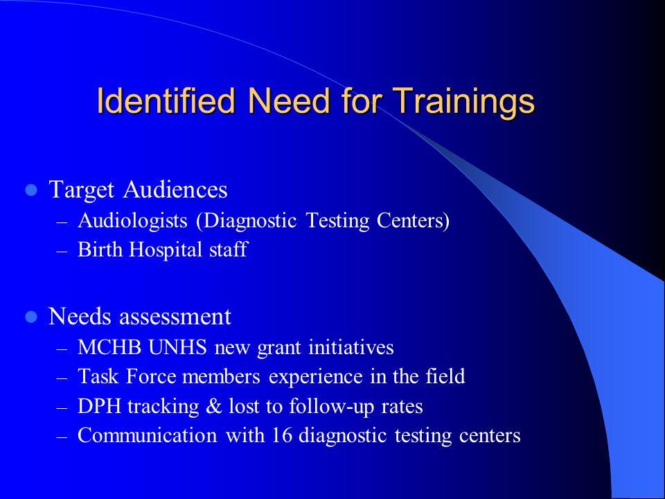 Audiology Training Newborn Hearing Screening Symposium October 26, 2005