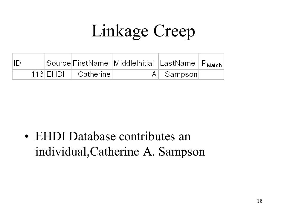 18 Linkage Creep EHDI Database contributes an individual,Catherine A. Sampson