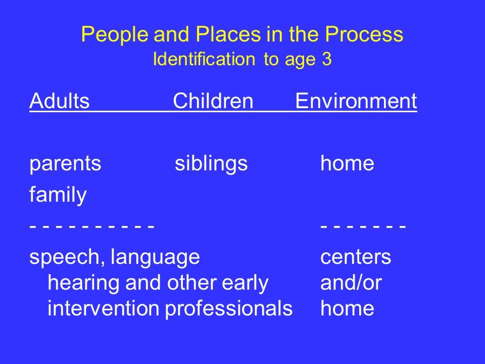 People and Places in the Process Identification to age 3 Adults Children Environment parentssiblingshome family - - - - - - - - - -- - - - - - - speec