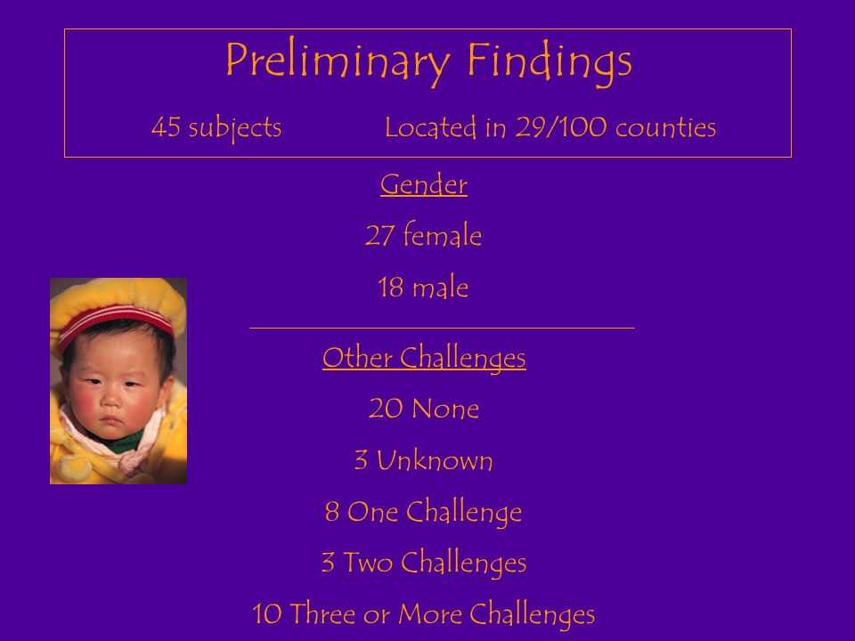 Gender 27 female 18 male Other Challenges 20 None 3 Unknown 8 One Challenge 3 Two Challenges 10 Three or More Challenges Preliminary Findings 45 subjects Located in 29/100 counties