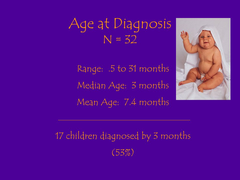 Age at Diagnosis N = 32 Range:.5 to 31 months Median Age: 3 months Mean Age: 7.4 months 17 children diagnosed by 3 months (53%)