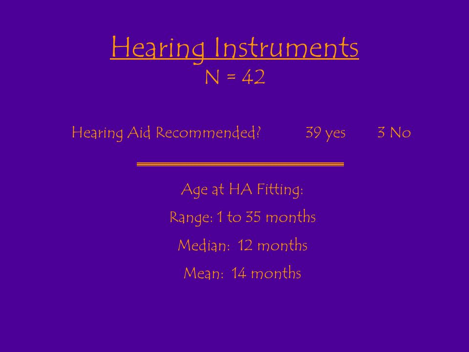 Hearing Instruments N = 42 Hearing Aid Recommended 39 yes 3 No Age at HA Fitting: Range: 1 to 35 months Median: 12 months Mean: 14 months