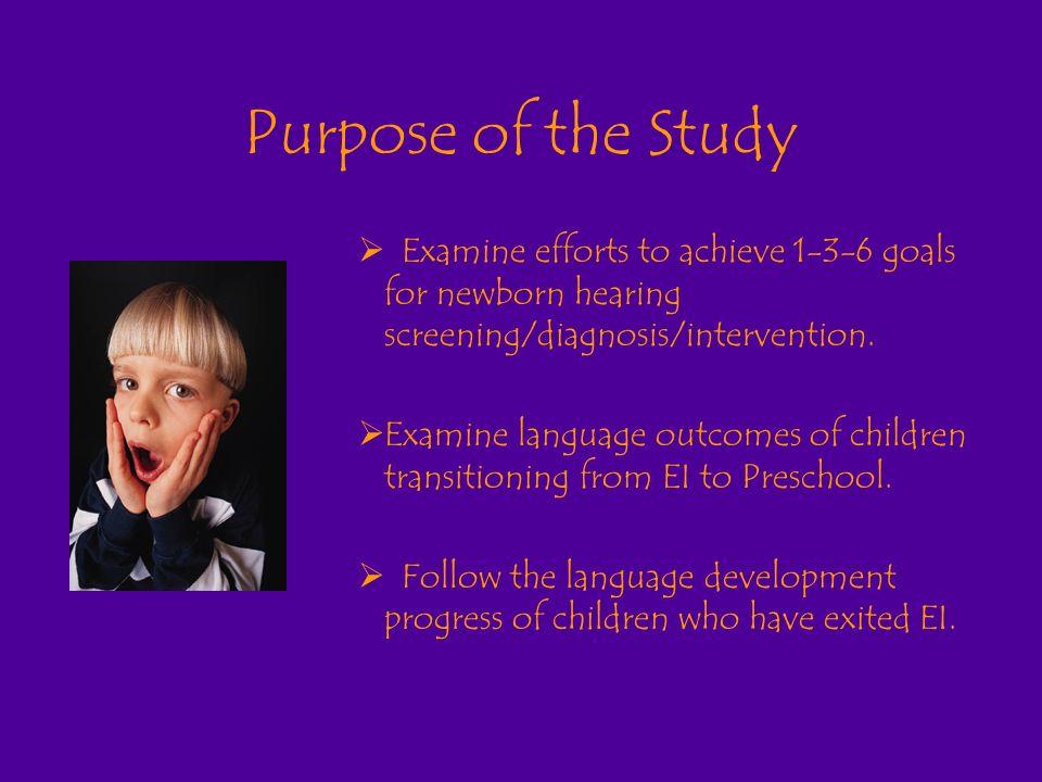 Hearing Status of Parents 42 Hearing 3 Deaf or Hard of Hearing Language in Home 39 English 5 Spanish 1 ASL