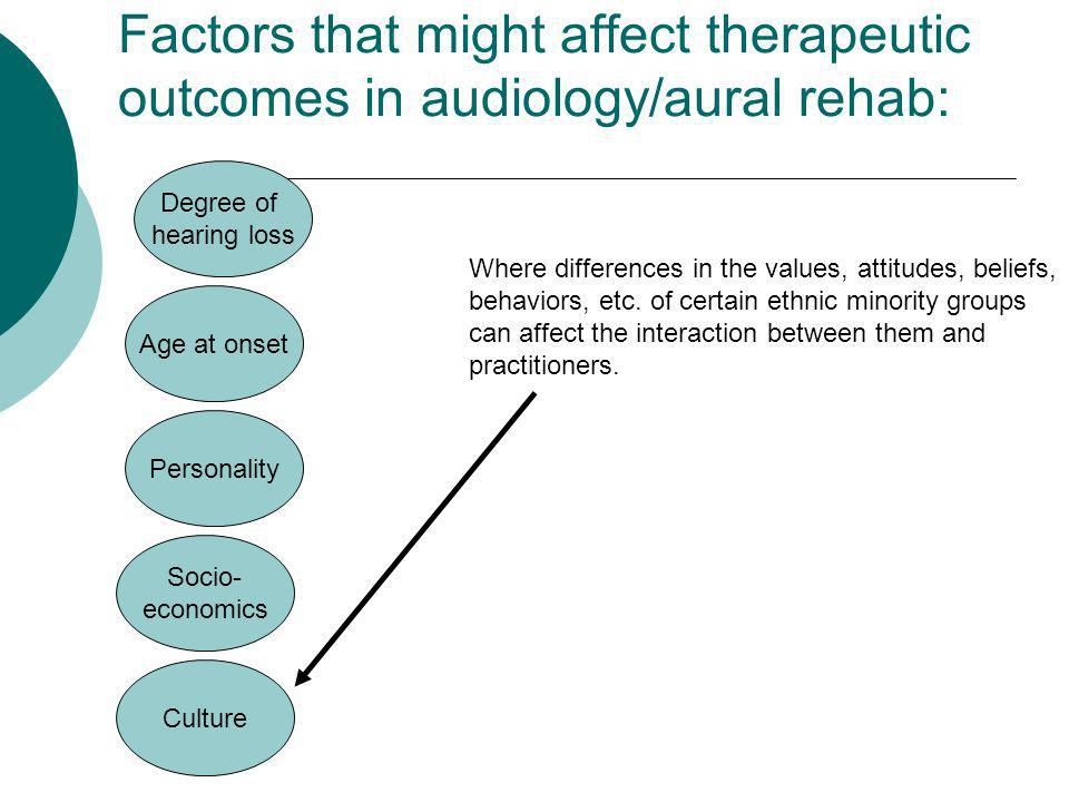 Factors that might affect therapeutic outcomes in audiology/aural rehab: Culture Where differences in the values, attitudes, beliefs, behaviors, etc.