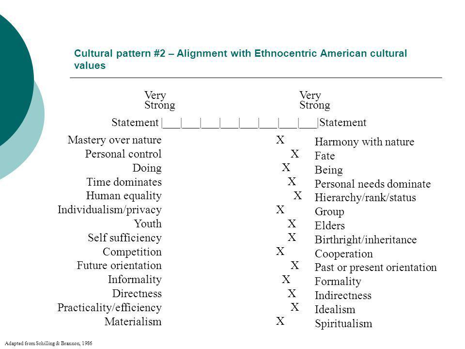 Cultural pattern #2 – Alignment with Ethnocentric American cultural values Mastery over nature Personal control Doing Time dominates Human equality In