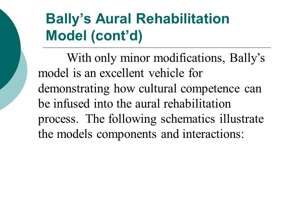 Ballys Aural Rehabilitation Model (contd) With only minor modifications, Ballys model is an excellent vehicle for demonstrating how cultural competenc