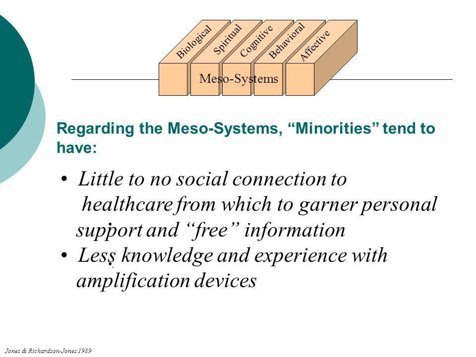 Regarding the Meso-Systems, Minorities tend to have: Little to no social connection to healthcare from which to garner personal support and free infor