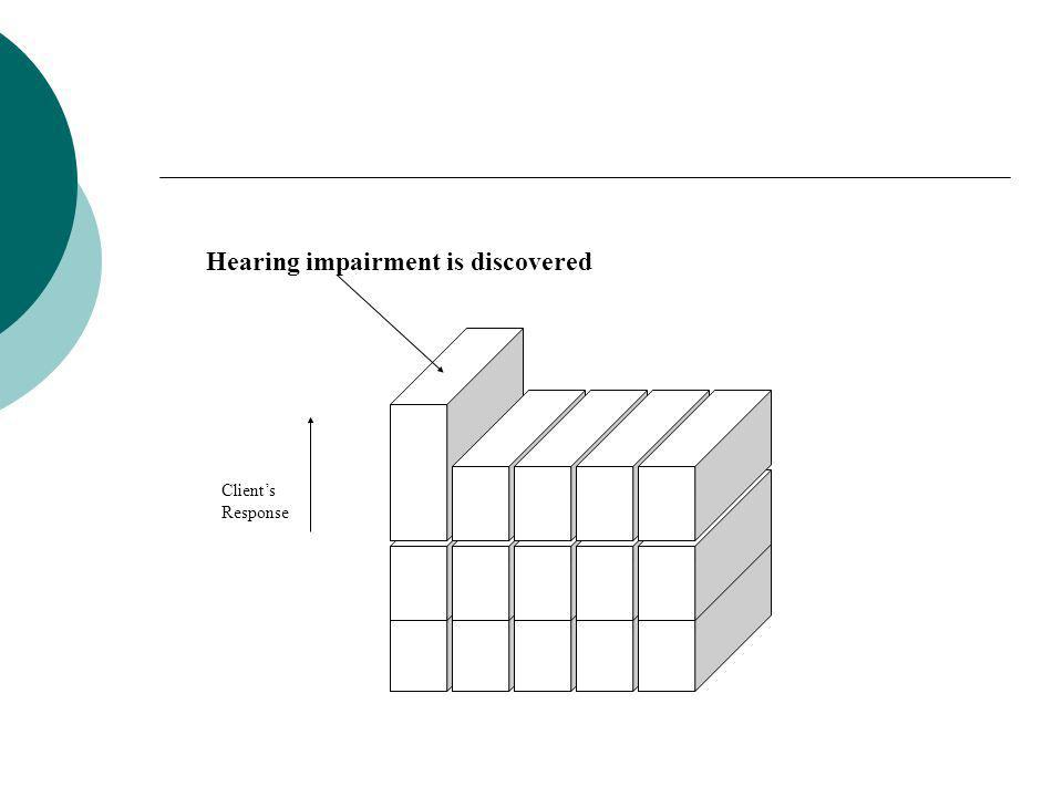 Hearing impairment is discovered Clients Response