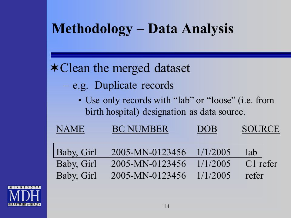 14 Methodology – Data Analysis Clean the merged dataset –e.g. Duplicate records Use only records with lab or loose (i.e. from birth hospital) designat