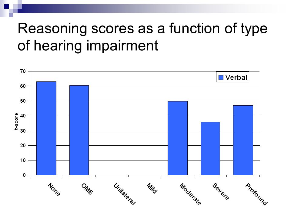 Cognition results 4 Correlation of.625 between verbal reasoning and CELF language scores (p=0.003) Results can be compared across severity range with outcomes data from larger studies