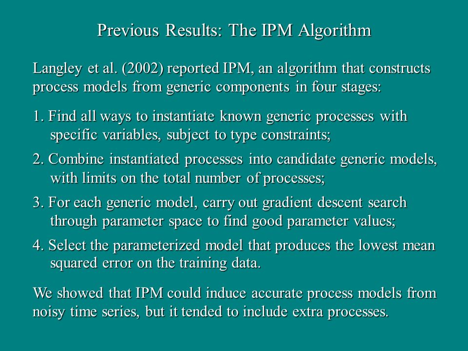 Previous Results: The IPM Algorithm 1.