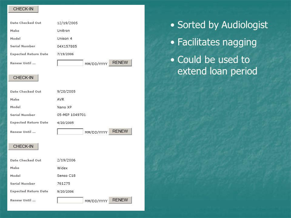 Sorted by Audiologist Facilitates nagging Could be used to extend loan period