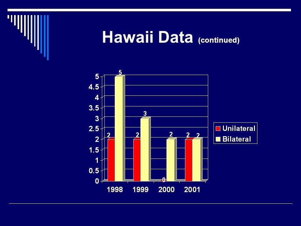 Hawaii Data (continued)