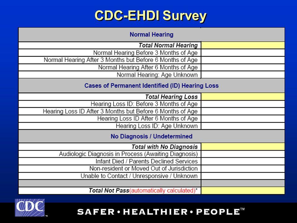 TM CDC-EHDI Survey
