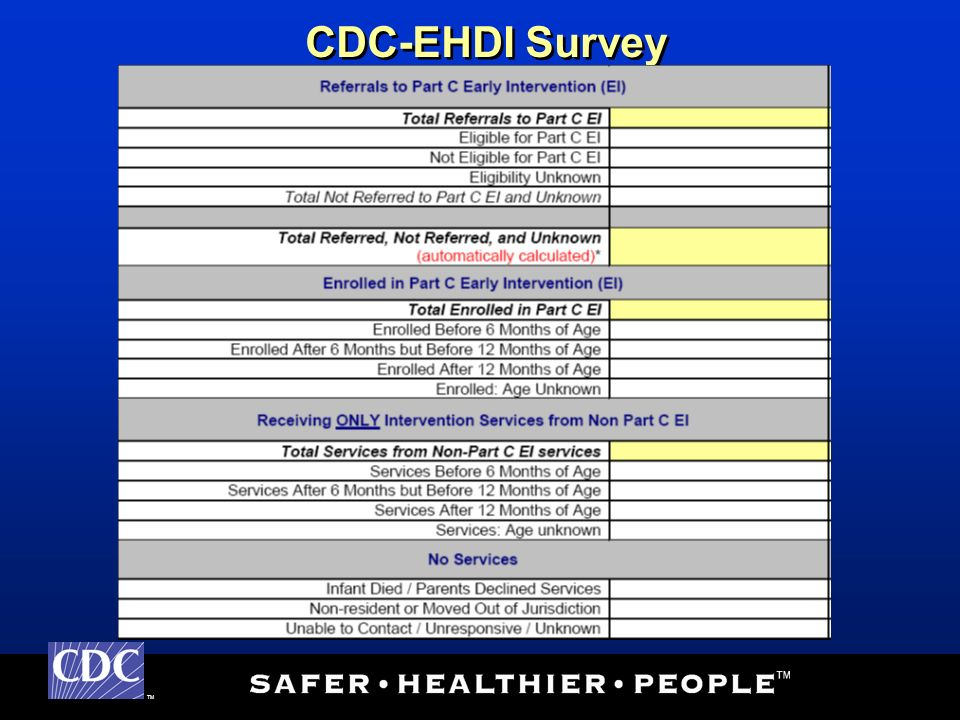 TM CDC-EHDI Survey