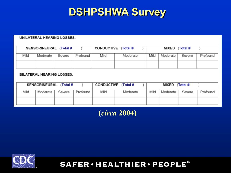 TM DSHPSHWA Survey (circa 2004)