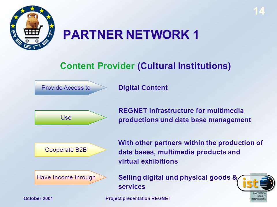 October 2001Project presentation REGNET 14 Content Provider (Cultural Institutions) Digital Content REGNET infrastructure for multimedia productions u