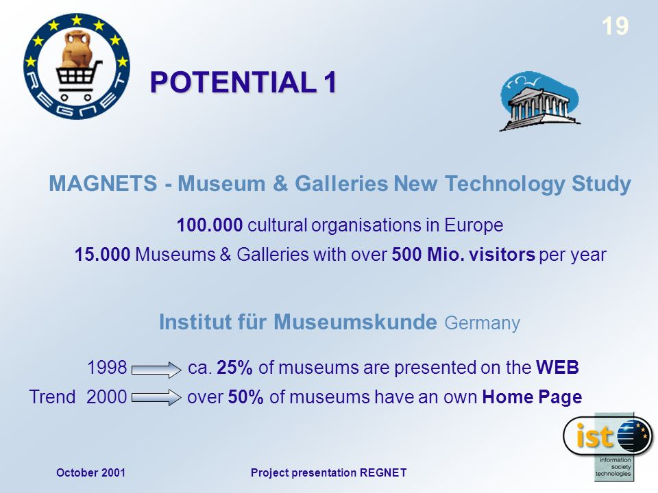 October 2001Project presentation REGNET 19 POTENTIAL 1 MAGNETS - Museum & Galleries New Technology Study 100.000 cultural organisations in Europe 15.0