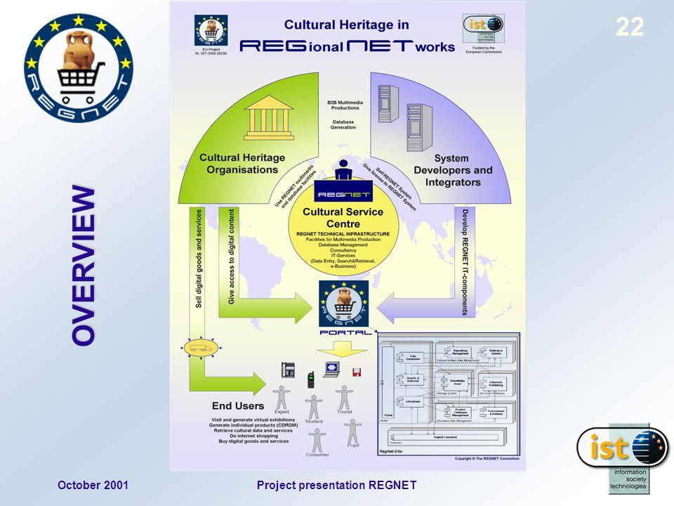 October 2001Project presentation REGNET 22 OVERVIEW