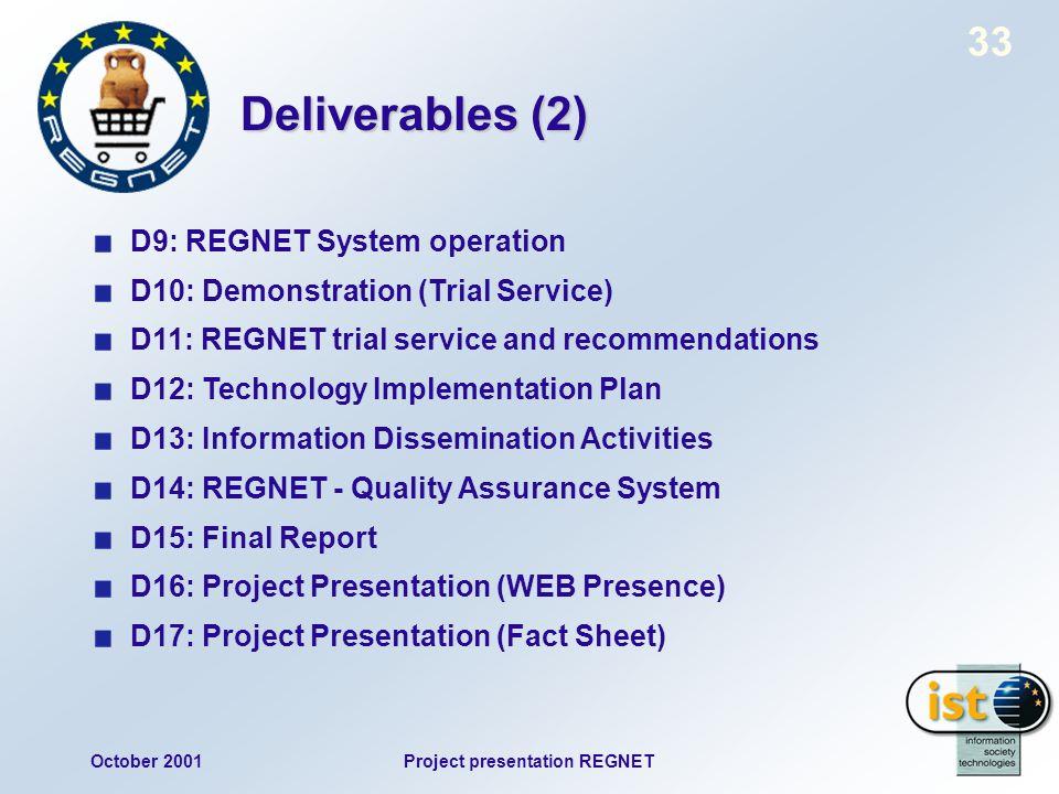 October 2001Project presentation REGNET 33 Deliverables (2) D9: REGNET System operation D10: Demonstration (Trial Service) D11: REGNET trial service and recommendations D12: Technology Implementation Plan D13: Information Dissemination Activities D14: REGNET - Quality Assurance System D15: Final Report D16: Project Presentation (WEB Presence) D17: Project Presentation (Fact Sheet)