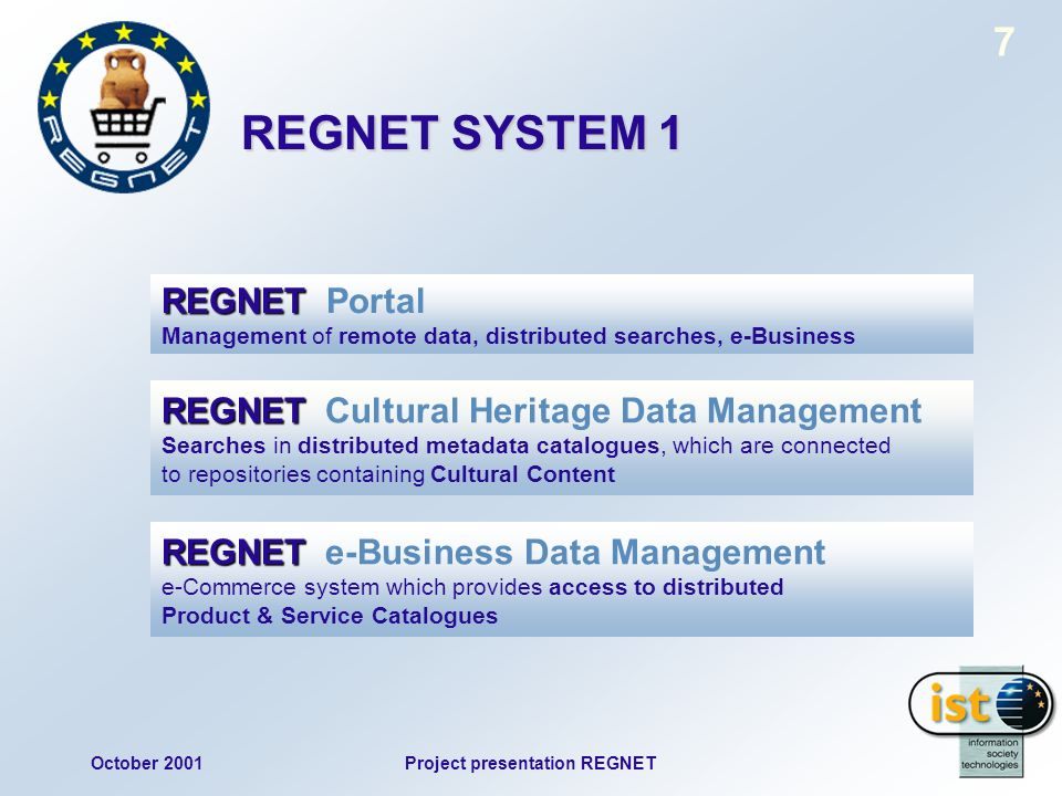 October 2001Project presentation REGNET 7 REGNET SYSTEM 1 REGNET REGNET Portal Management of remote data, distributed searches, e-Business REGNET REGNET Cultural Heritage Data Management Searches in distributed metadata catalogues, which are connected to repositories containing Cultural Content REGNET REGNET e-Business Data Management e-Commerce system which provides access to distributed Product & Service Catalogues