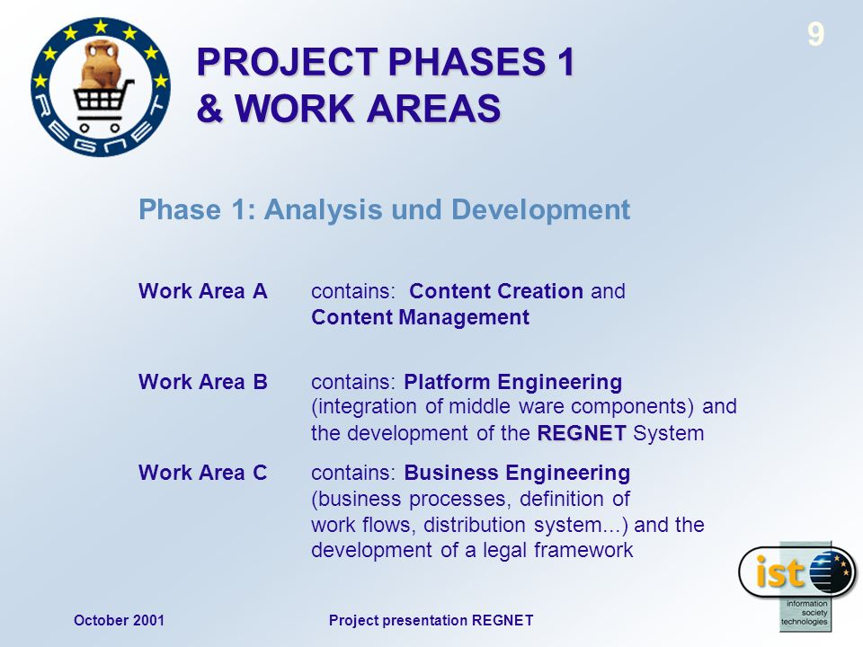 October 2001Project presentation REGNET 9 PROJECT PHASES 1 & WORK AREAS Phase 1: Analysis und Development Work Area A contains: Content Creation and C
