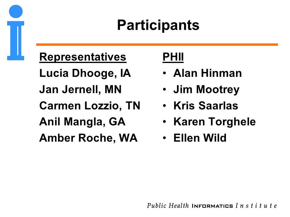 Participants Representatives Lucia Dhooge, IA Jan Jernell, MN Carmen Lozzio, TN Anil Mangla, GA Amber Roche, WA PHII Alan Hinman Jim Mootrey Kris Saar