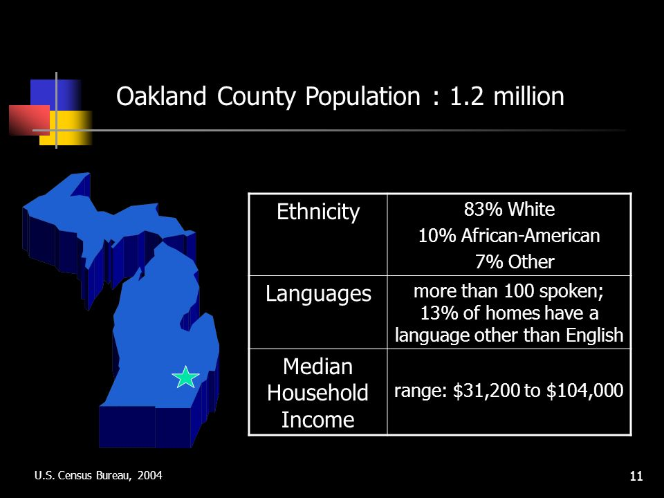 11 Ethnicity 83% White 10% African-American 7% Other Languages more than 100 spoken; 13% of homes have a language other than English Median Household Income range: $31,200 to $104,000 Oakland County Population : 1.2 million U.S.