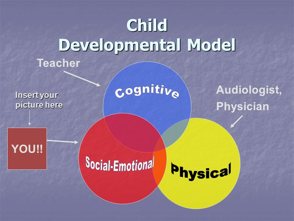 Child Developmental Model Audiologist, Physician Teacher Insert your picture here YOU!!