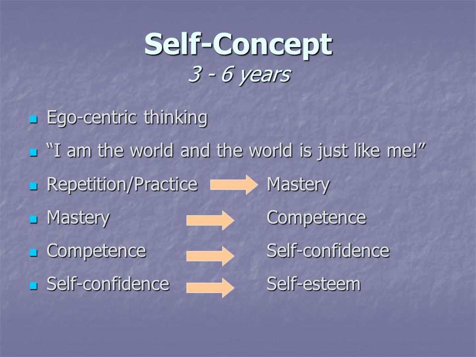 Self-Concept 3 - 6 years Ego-centric thinking Ego-centric thinking I am the world and the world is just like me! I am the world and the world is just