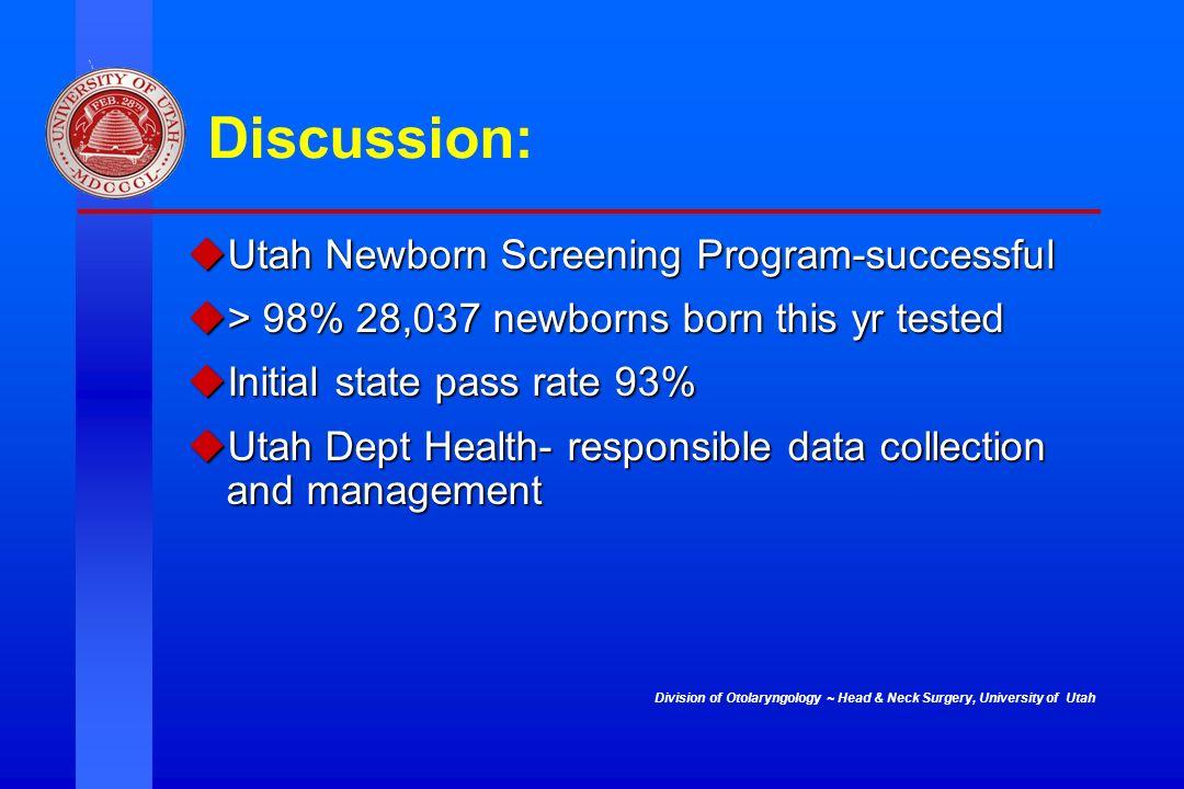 Division of Otolaryngology ~ Head & Neck Surgery, University of Utah Discussion: Utah Newborn Screening Program-successful Utah Newborn Screening Prog