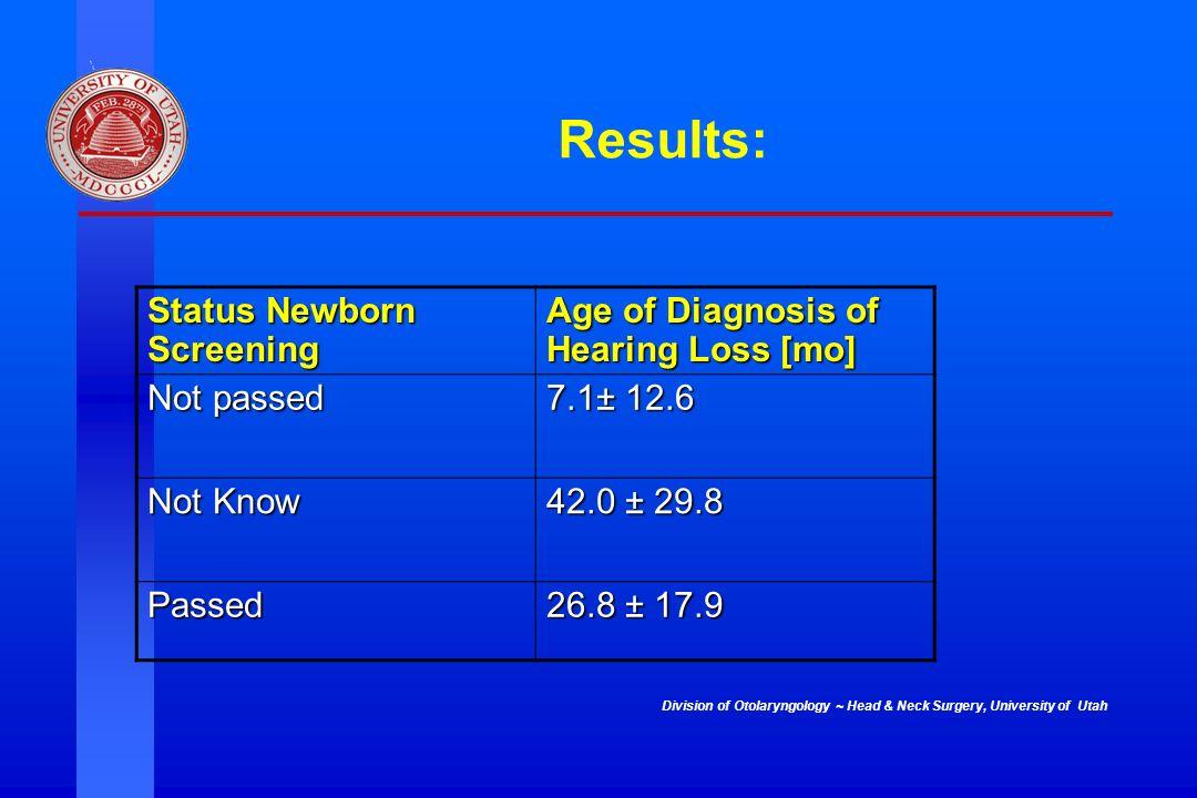 Division of Otolaryngology ~ Head & Neck Surgery, University of Utah Results: Status Newborn Screening Age of Diagnosis of Hearing Loss [mo] Not passe