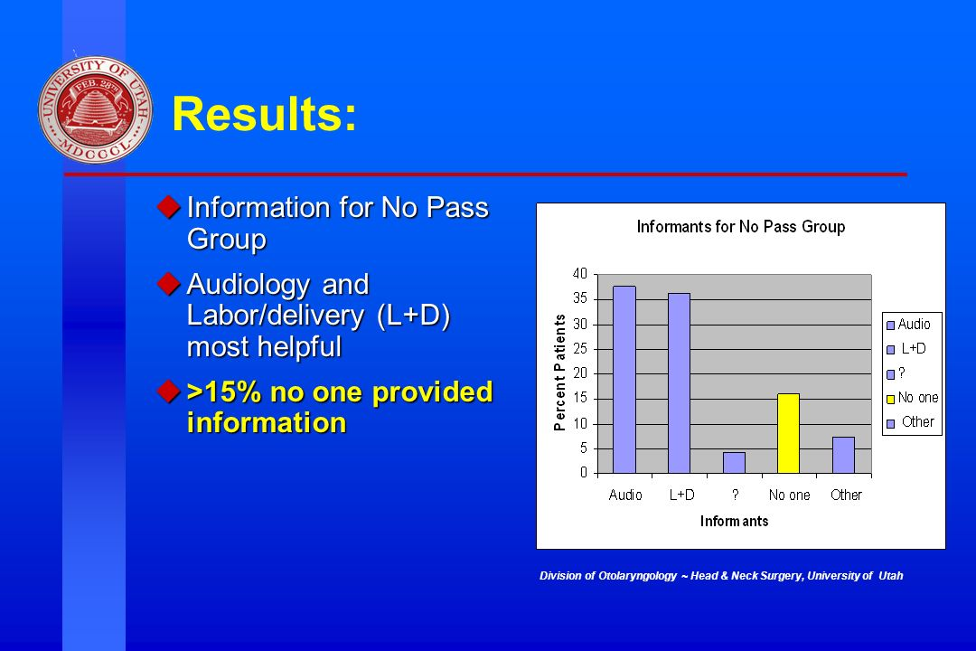 Division of Otolaryngology ~ Head & Neck Surgery, University of Utah Results: Information for No Pass Group Information for No Pass Group Audiology an