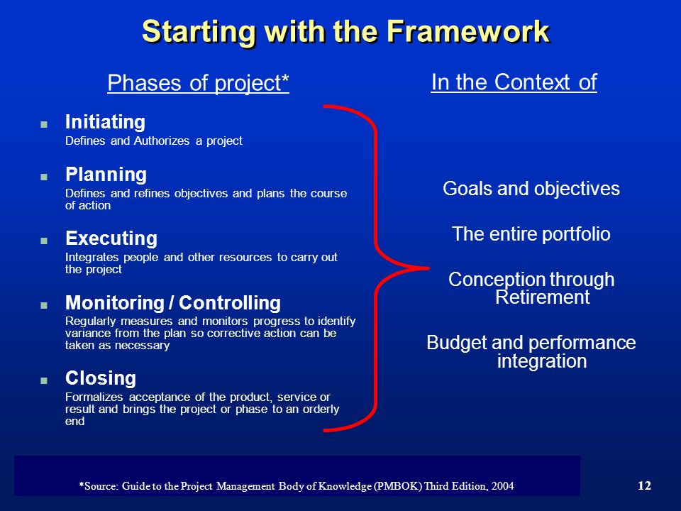 TM 12 Starting with the Framework Phases of project* Initiating Defines and Authorizes a project Planning Defines and refines objectives and plans the course of action Executing Integrates people and other resources to carry out the project Monitoring / Controlling Regularly measures and monitors progress to identify variance from the plan so corrective action can be taken as necessary Closing Formalizes acceptance of the product, service or result and brings the project or phase to an orderly end In the Context of Goals and objectives The entire portfolio Conception through Retirement Budget and performance integration *Source: Guide to the Project Management Body of Knowledge (PMBOK) Third Edition, 2004