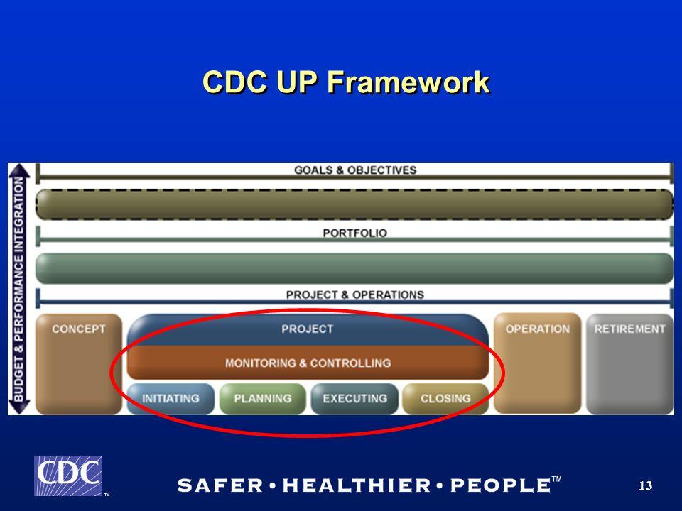 TM 13 CDC UP Framework
