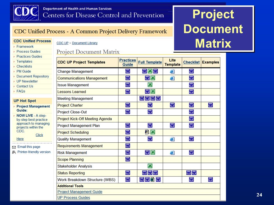 TM 24 Project Document Matrix