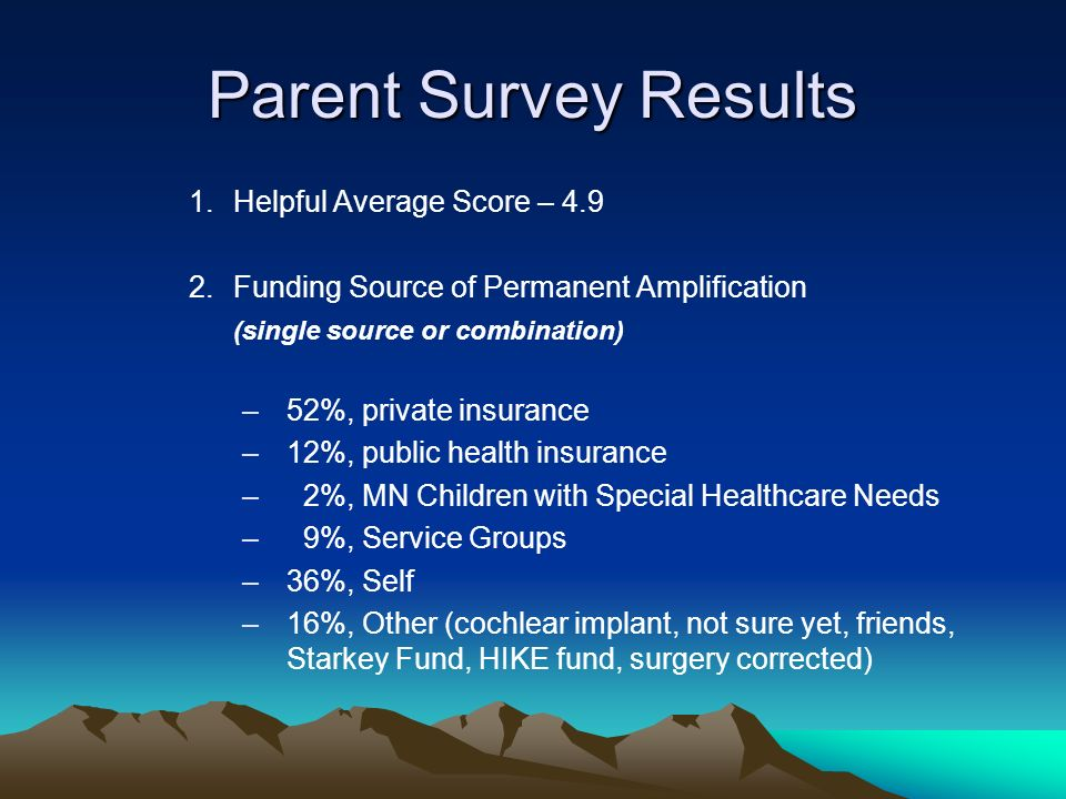 Parent Survey Results 1.Helpful Average Score – 4.9 2.Funding Source of Permanent Amplification (single source or combination) –52%, private insurance –12%, public health insurance – 2%, MN Children with Special Healthcare Needs – 9%, Service Groups –36%, Self –16%, Other (cochlear implant, not sure yet, friends, Starkey Fund, HIKE fund, surgery corrected)