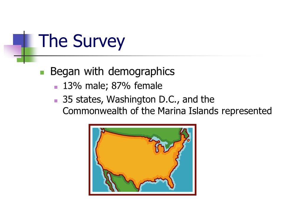The Survey Began with demographics 13% male; 87% female 35 states, Washington D.C., and the Commonwealth of the Marina Islands represented