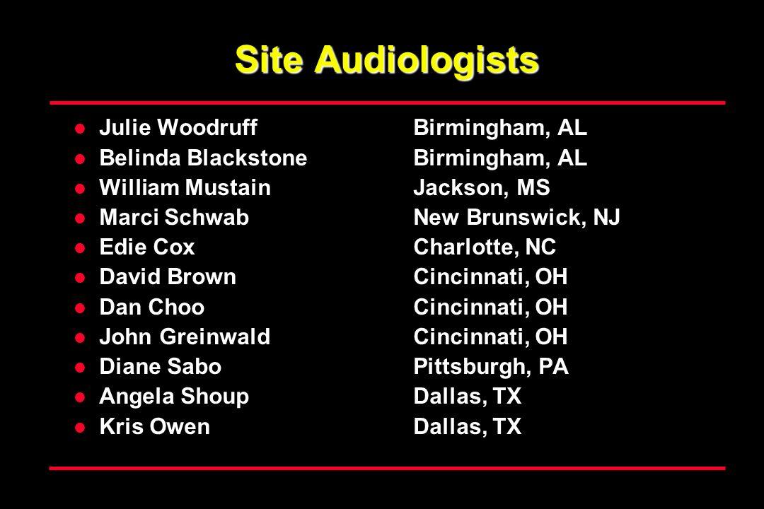 Site Audiologists Julie WoodruffBirmingham, AL Belinda Blackstone Birmingham, AL William Mustain Jackson, MS Marci Schwab New Brunswick, NJ Edie Cox C