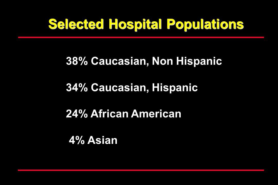 38% Caucasian, Non Hispanic 34% Caucasian, Hispanic 24% African American 4% Asian Selected Hospital Populations