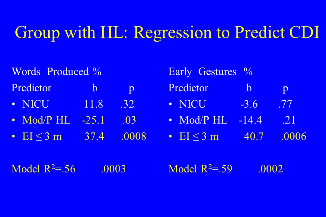 Group with HL: Regression to Predict CDI Words Produced % Predictor b p NICU 11.8.32 Mod/P HL -25.1.03 EI 3 m 37.4.0008 Model R 2 =.56.0003 Early Gestures % Predictor b p NICU -3.6.77 Mod/P HL -14.4.21 EI 3 m 40.7.0006 Model R 2 =.59.0002