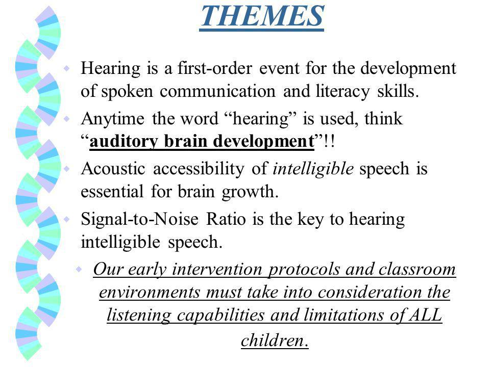 THEMES w Hearing is a first-order event for the development of spoken communication and literacy skills.