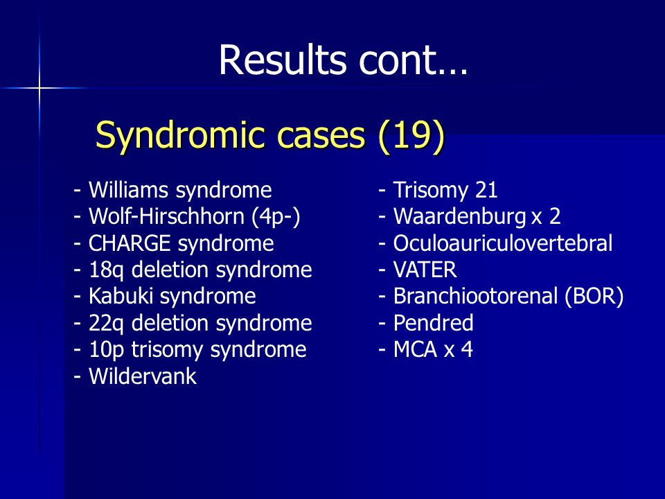 Results cont… Syndromic cases (19) - Williams syndrome - Wolf-Hirschhorn (4p-) - CHARGE syndrome - 18q deletion syndrome - Kabuki syndrome - 22q delet