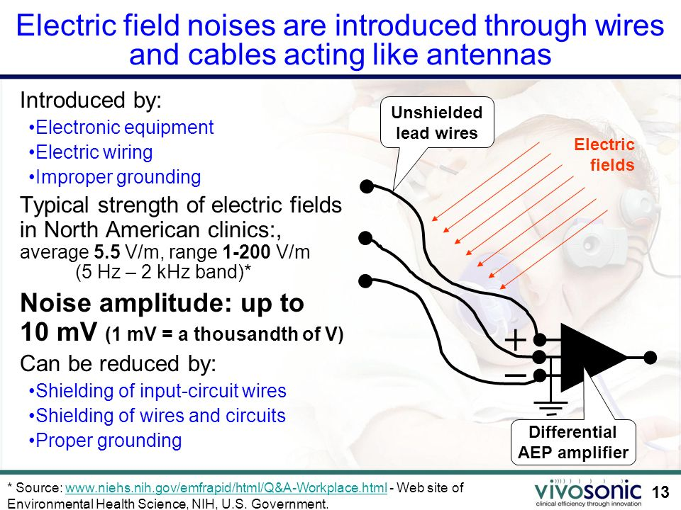 13 Electric field noises are introduced through wires and cables acting like antennas Introduced by: Electronic equipment Electric wiring Improper gro