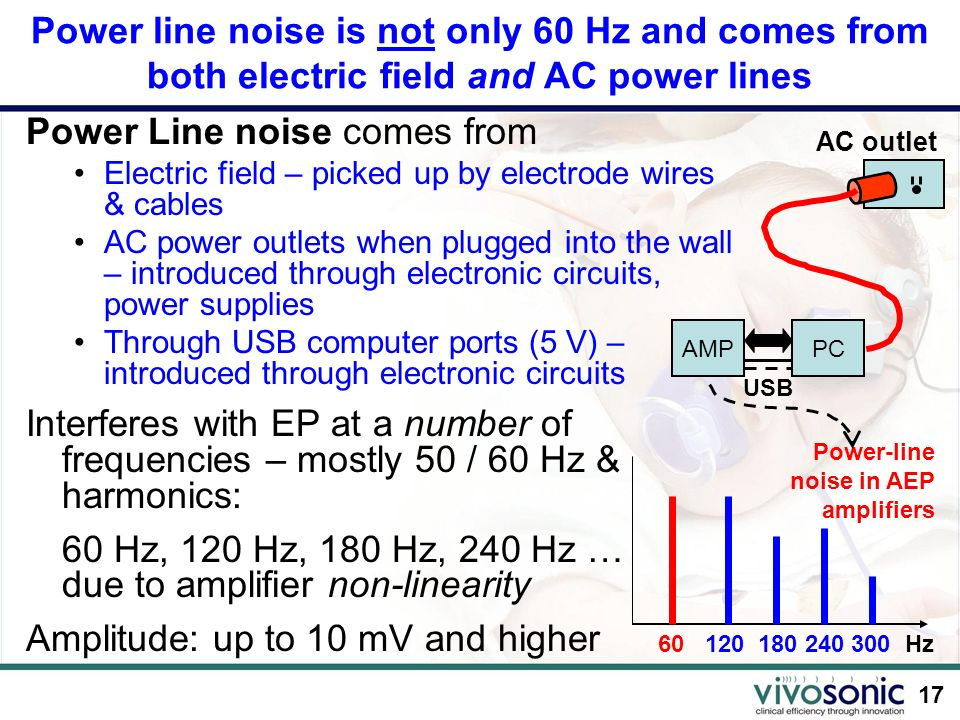 17 Power line noise is not only 60 Hz and comes from both electric field and AC power lines Power Line noise comes from Electric field – picked up by