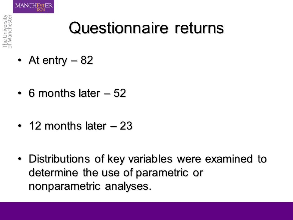 Questionnaire returns At entry – 82At entry – 82 6 months later – 526 months later – 52 12 months later – 2312 months later – 23 Distributions of key