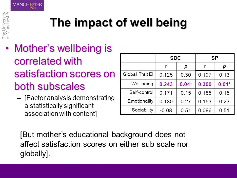 The impact of well being Mothers wellbeing is correlated with satisfaction scores on both subscalesMothers wellbeing is correlated with satisfaction s